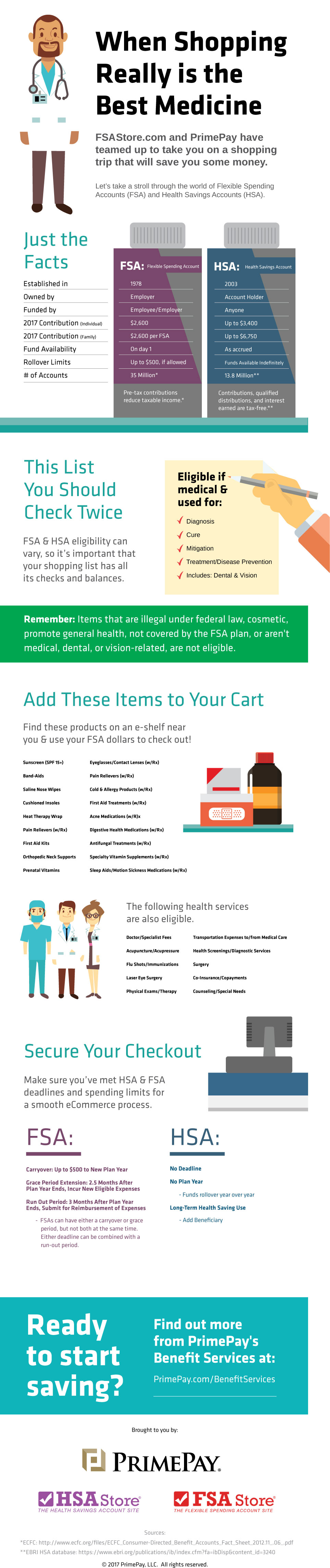 [Infographic] HSAs & FSAs: When Shopping is the Best Medicine